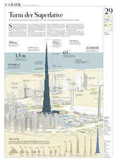 29 Burj Tower