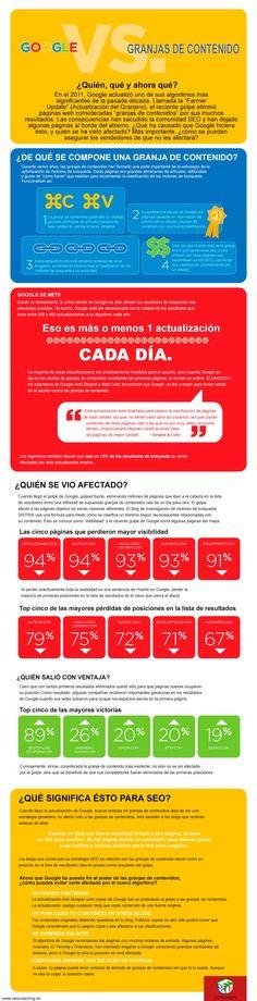 Te contamos la gran batalla entre Google y las granjas de contenidos #posicionamientoweb @solucionseo