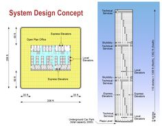 system design concept skycraper technical services