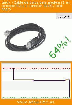 Lindy - Cable de datos para módem (2m, conector RJ11 a conector RJ45), color negro (Ordenadores personales). Baja 64%! Precio actual 2,25 €, el precio anterior fue de 6,33 €. https://www.adquisitio.es/lindy/cable-datos-m%C3%B3dem-2%C2%A0m