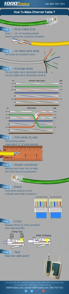 How to Make Network Cable - good to share. it is correct :)