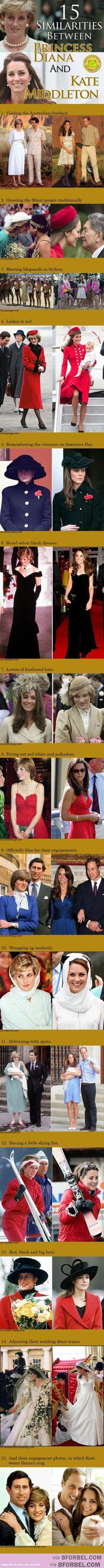 15 Similarities Between Princess Diana And Kate Middleton…
