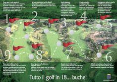 Tutto il Golf in 18 Buche!