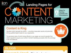 Landing Pages for #ContentMarketing [#Infographie]
