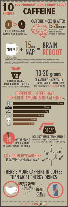 10 Informationen über Kaffee und Koffein