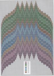 Картинки по запросу схемы барджелло вышивка, bargello needlepoint pattern