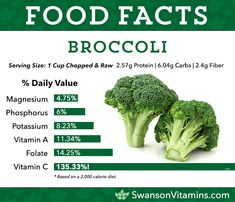 9 Foods You Already Eat That Are Awesome for Your Health nutrition facts broccoli - Nutrition Coconut Milk Nutrition, Pasta Nutrition, Cheese Nutrition, Vegan Nutrition, Holistic Nutrition, Proper Nutrition, Nutrition Guide, Nutrition Plans, Nutrition Information