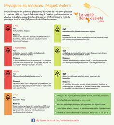 Plastiques alimentaires: lesquels éviter?