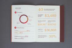 Nicole and Mike McQuade: Pullman Foundation Annual Report | Design Work Life