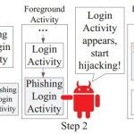 Android a rischio (UI State Inference Attack)  http://www.vitocola.it/android-a-rischio-ui-state-inference-attack/