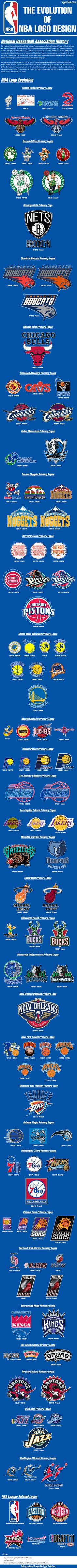 The Evolution of NBA Logo Design