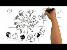Is graduate school post secondary education