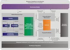 environmental management by vijay kulkarni pdf