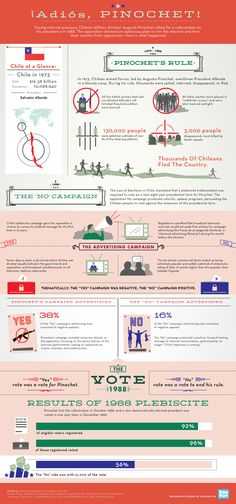 ¡Adiós, Pinochet! An infographic about the audacious plan in Chile to free the country from oppression, as depicted in the feature film NO (with Gael Garcia Bernal, directed by Pablo Larraín)