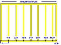 measurement for a new interior wall frame