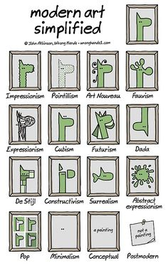 Modern Art Simplified, or when illustrator WrongHands is having fun explaining modern art with a single image, from Impressionism to Art Nouveau, t. Art Nouveau, Illustrator, Design Movements, Constructivism, Henri Matisse, Art Classroom, Art Plastique, Teaching Art, Oeuvre D'art