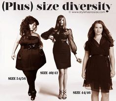 These aren't American sizes. But US sizes 12-32w would be applicable for (Plus) size diversity. Women were created in all different sizes and shapes and men have preferences for whatever they are attracted to concerning this also. There is no right or wrong. Thank goodness for diversity, otherwise our world would be a boring place indeed.