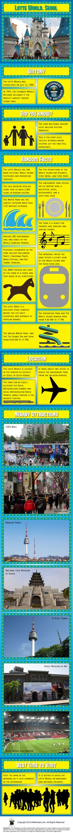 Lotte World Infographic