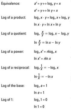gcse statistics coursework help