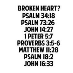 Broken heart scriptures