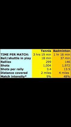 Badminton ❤❤❤