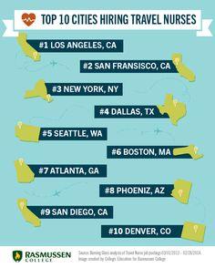 Top 10 Cities Hiring Travel Nurses - The Gypsy Nurse Blog #travelnurse
