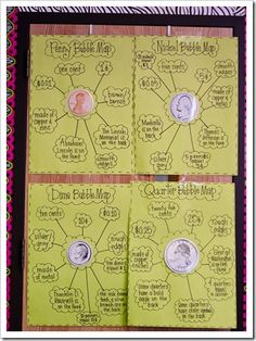 Money/Coin Anchor Charts - great visuals for your financial literacy/money math units Teaching Money, Teaching Math, Teaching Ideas, Teaching Tools, Money Activities, Math Resources, Money Games, Math Classroom, Kindergarten Math