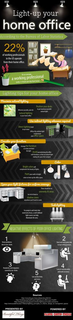 Light Up Your Home Office - Do you fancy an infographic? There are a lot of them online, but if you want your own please visit http://www.linfografico.com/prezzi/ Online girano molte infografiche, se ne vuoi realizzare una tutta tua visita http://www.linfografico.com/prezzi/