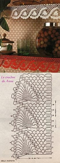 New Crochet Lace Edging Irish Stitch Patterns Ideas Crochet Boarders, Crochet Lace Edging, Crochet Motifs, Crochet Stitches Patterns, Crochet Chart, Thread Crochet, Crochet Designs, Crochet Doilies, Crochet Flowers