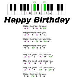 Rain Rain Go Away, pre staff piano sheet music for ...