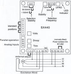 Leroy-Somer is a leading global supplier of alternators