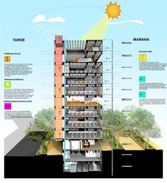 architecture - Gallery of How to Design a Building that Breathes A Sustainable Case Study of Colombia's EDU Headquarters 43 Architecture Concept Diagram, Green Architecture, Sustainable Architecture, Sustainable Design, Architecture Details, Arch Building, Building Concept, Green Building, Building Design