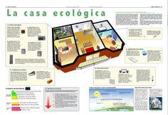 Características de la casa #ecologica.