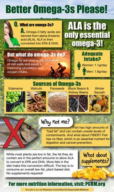 """""""While many people believe that eating fish is necessary to get omega-3 fatty acids and maintain heart and brain health, there is absolutely nothing healthful about fish. """""""