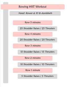 Incredible Rowing Machine Workouts To Lose Weight & Drop Fat! 14 Incredible Rowing Machine Workouts To Lose Weight & Drop Fat! - Incredible Rowing Machine Workouts To Lose Weight & Drop Fat! Rower Workout, Gym Workouts, At Home Workouts, Fat Workout, Workout Plans, Weight Workouts, Interval Workouts, Ripped Workout, Dumbbell Workout