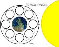 Phases of the moon printable