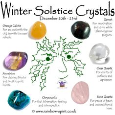 Rainbow Spirit crystal shop - Winter Solstice crystals, showing a choice of tumbled gemstones that support us at this time of year. Crystal Guide, Crystal Magic, Crystal Healing Stones, Crystal Shop, Healing Rocks, Crystals Minerals, Crystals And Gemstones, Stones And Crystals, Gem Stones
