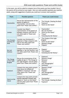 AQA exam style questions: Power and conflict cluster Aqa Gcse English Language, English Gcse Revision, Exam Revision, German Language, Japanese Language, Spanish Language, French Language, English Grammar Rules, English Writing Skills
