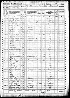 Catharine A Wimbish discovered in 1860 U.S. Federal Census