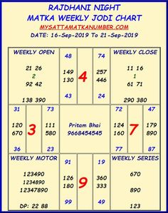 Daily Lottery Numbers, Winning Lottery Numbers, Lotto Numbers, Lottery Tips, Lottery Games, Lottery Tickets, Lottery Result Today, Lottery Results, Satta Matka King