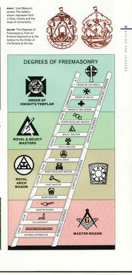 Degrees of Freemasonry