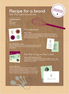 | Recipe for a Brand InfographicThe MOO Blog