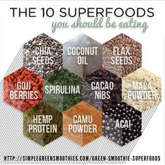 Superfoods http://simplegreensmoothies.com/