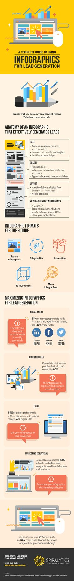 For a more detailed look at how to use infographics for lead generation, check out this amazing infographic. Content Marketing, Digital Marketing, Inbound Marketing, Email Marketing, Visual Metaphor, Social Share Buttons, Social Media Engagement, How To Create Infographics, Infographics Design