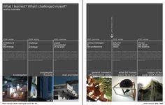 Architecture Portfolio 85-86   Flickr - Photo Sharing!