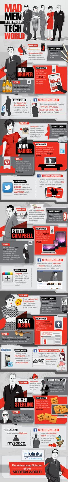 Mad Men, Mad Men Season 5, TV, Infographic, Advertising