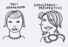 Simultaaniperspektiivi (taustaa kubismiin).