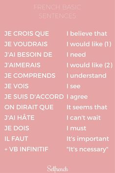 Get french expressions HD Wallpaper [] asugio-wall. French Sentences, French Verbs, French Grammar, English Grammar, French Expressions, French Language Lessons, French Language Learning, French Lessons, German Language
