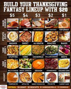 Happy Thanksgiving!!! What's your lineup for today? Thanksgiving Plates, Thanksgiving Appetizers, Happy Thanksgiving, Cranberry Recipes, Fall Recipes, Baked Corn Casserole, Venison Steak, Potatoes Au Gratin, Mashed Potatoes