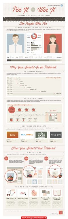 Marketers Guide To Pinterest Infographic - http://infographicality.com/marketers-guide-to-pinterest-infographic/